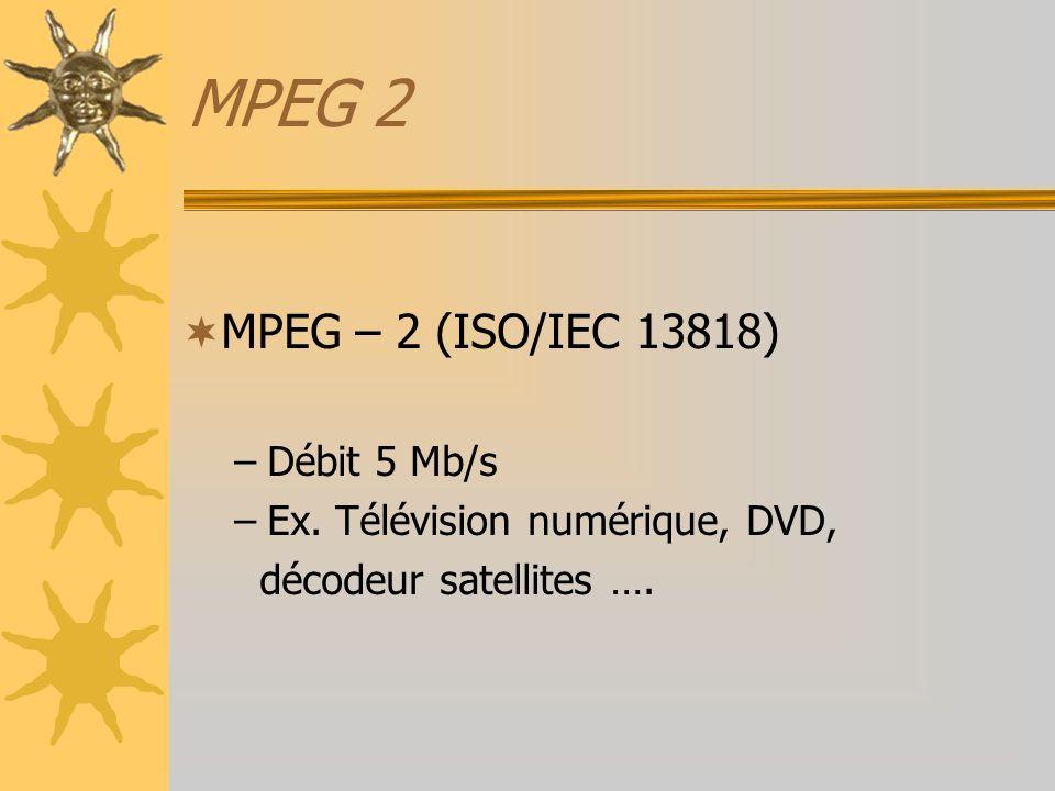 MPEG 2 MPEG – 2 (ISO/IEC 13818) Débit 5 Mb/s