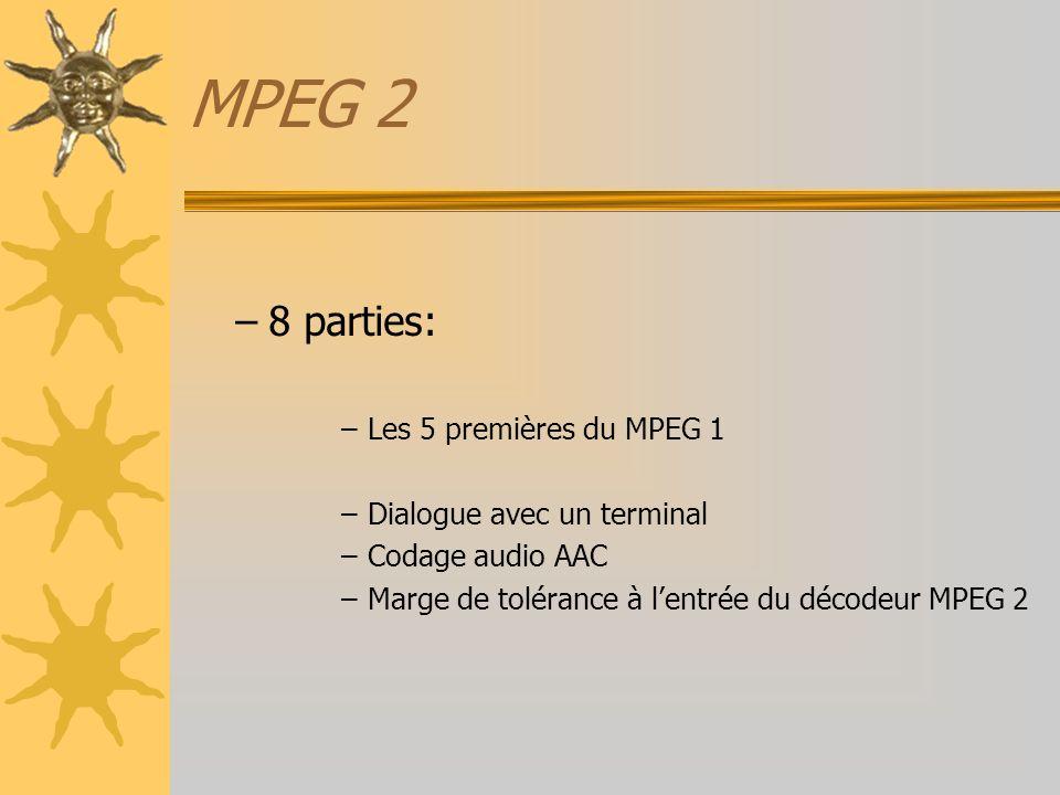 MPEG 2 8 parties: Les 5 premières du MPEG 1 Dialogue avec un terminal