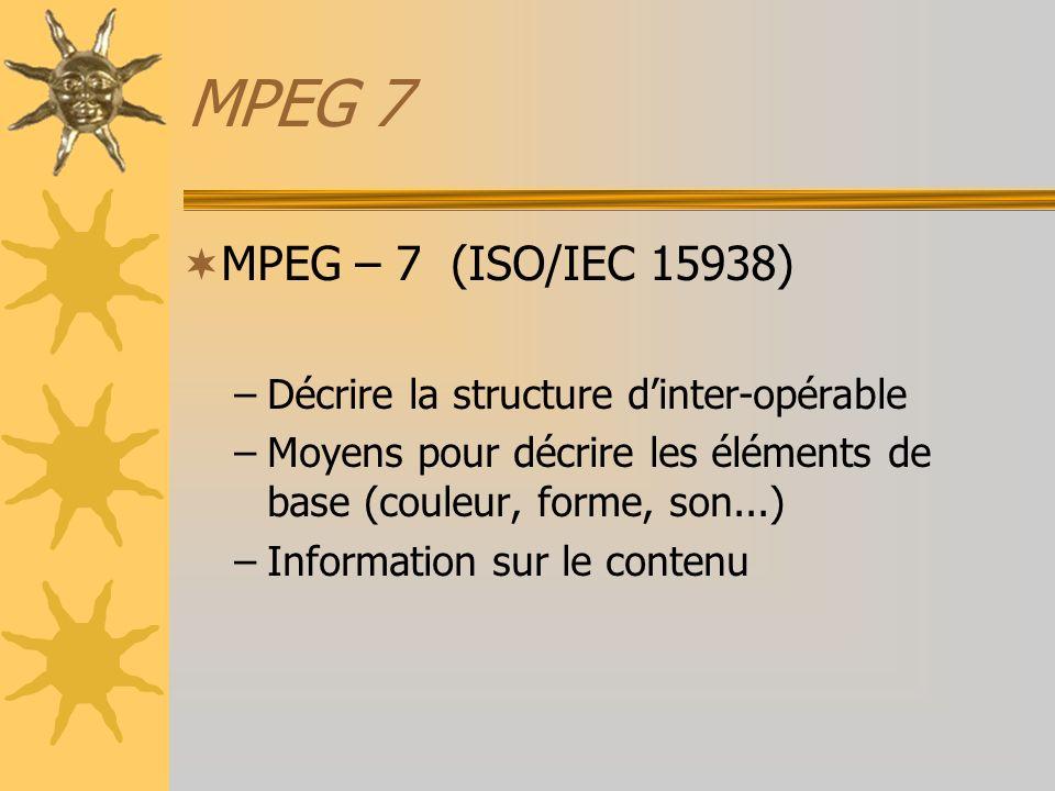 MPEG 7 MPEG – 7 (ISO/IEC 15938) Décrire la structure d'inter-opérable
