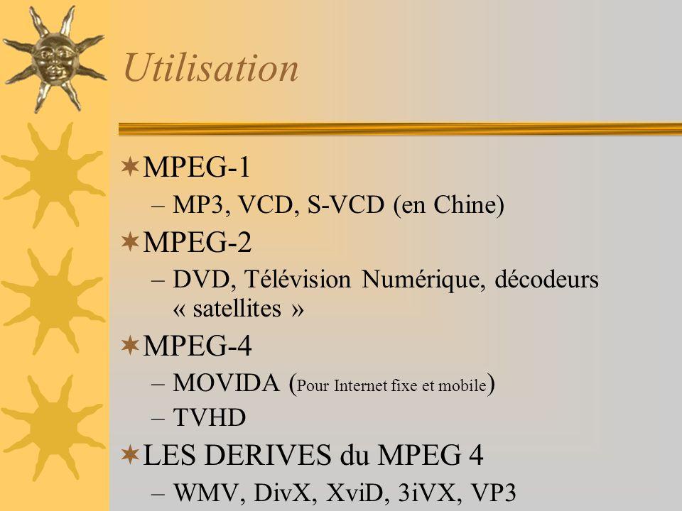 Utilisation MPEG-1 MPEG-2 MPEG-4 LES DERIVES du MPEG 4