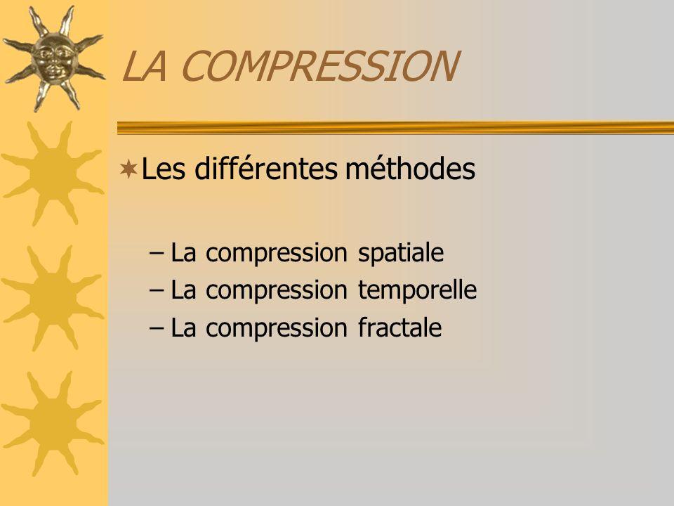 LA COMPRESSION Les différentes méthodes La compression spatiale