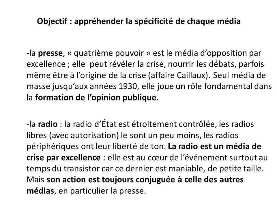 Objectif : appréhender la spécificité de chaque média