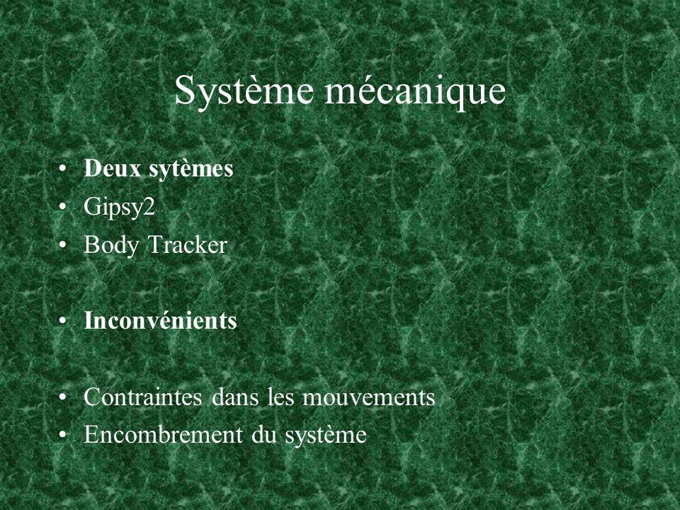 Système mécanique Deux sytèmes Gipsy2 Body Tracker Inconvénients
