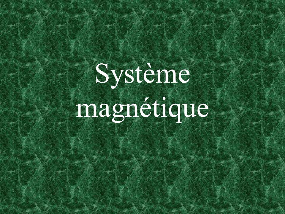 Système magnétique
