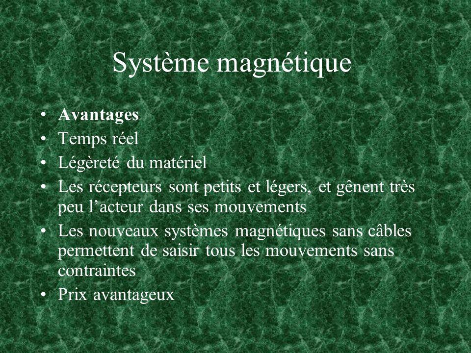 Système magnétique Avantages Temps réel Légèreté du matériel