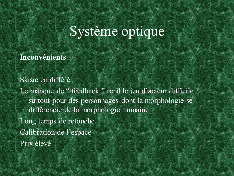 Système optique Inconvénients Saisie en différé