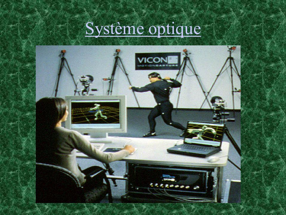 Système optique