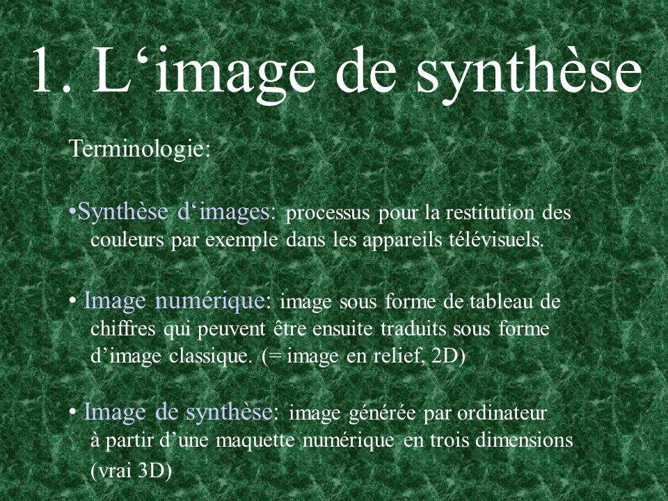 1. L'image de synthèse Terminologie: