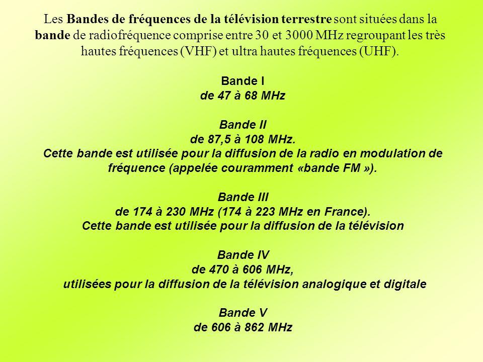 Les Bandes de fréquences de la télévision terrestre sont situées dans la bande de radiofréquence comprise entre 30 et 3000 MHz regroupant les très hautes fréquences (VHF) et ultra hautes fréquences (UHF).