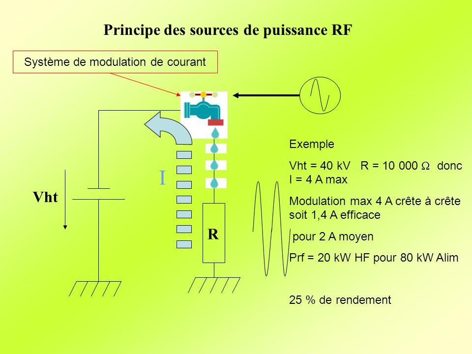 Système de modulation de courant