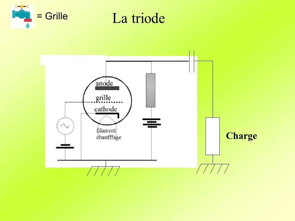 = Grille La triode Charge
