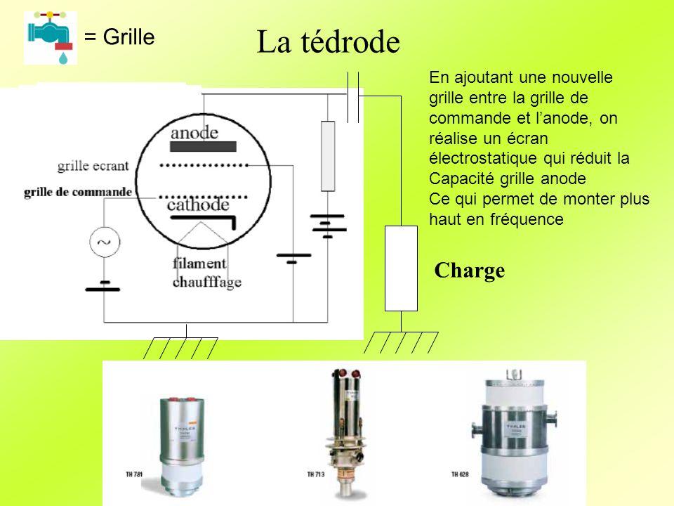 La tédrode = Grille Charge