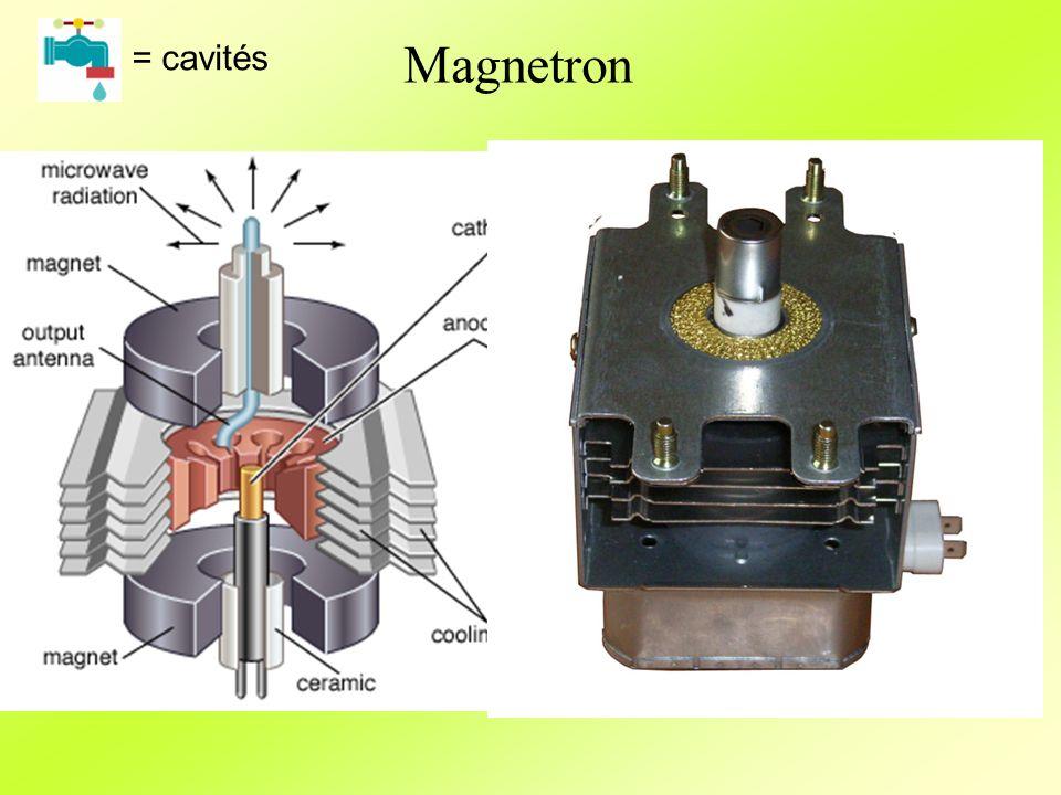 = cavités Magnetron