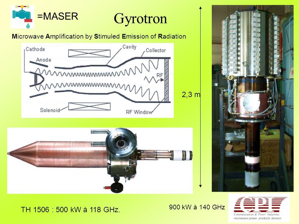 Gyrotron =MASER 2,3 m TH 1506 : 500 kW à 118 GHz.