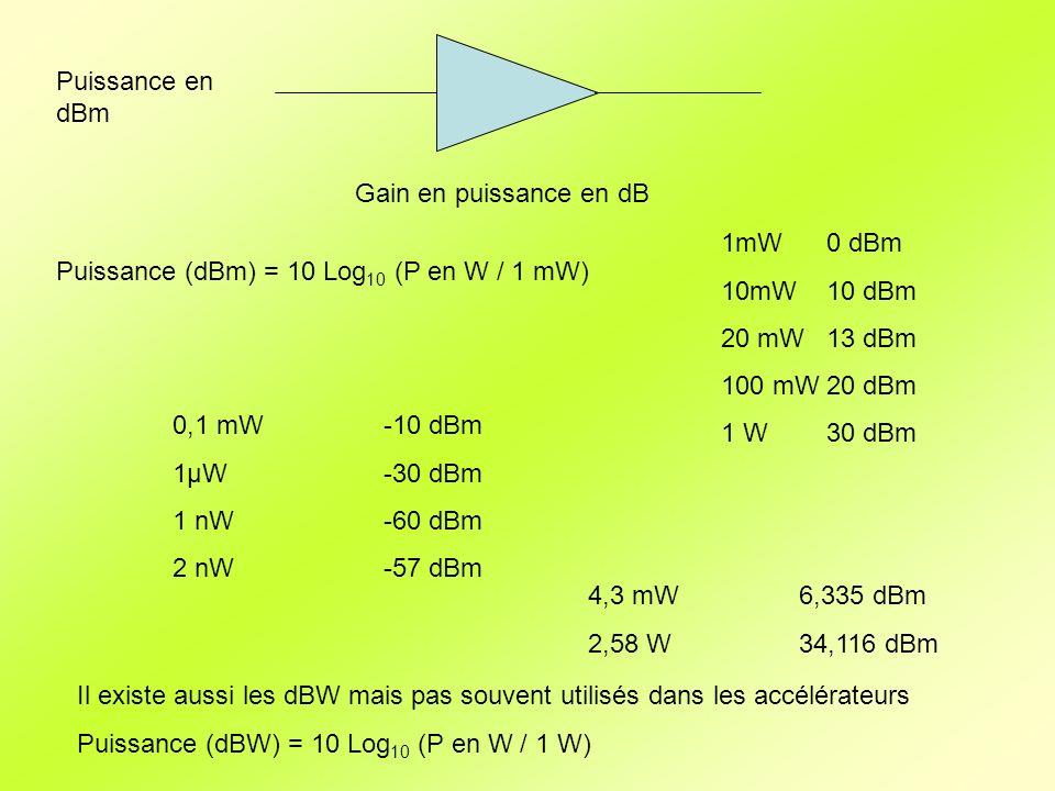 Puissance en dBmGain en puissance en dB. 1mW 0 dBm. 10mW 10 dBm. 20 mW 13 dBm. 100 mW 20 dBm. 1 W 30 dBm.