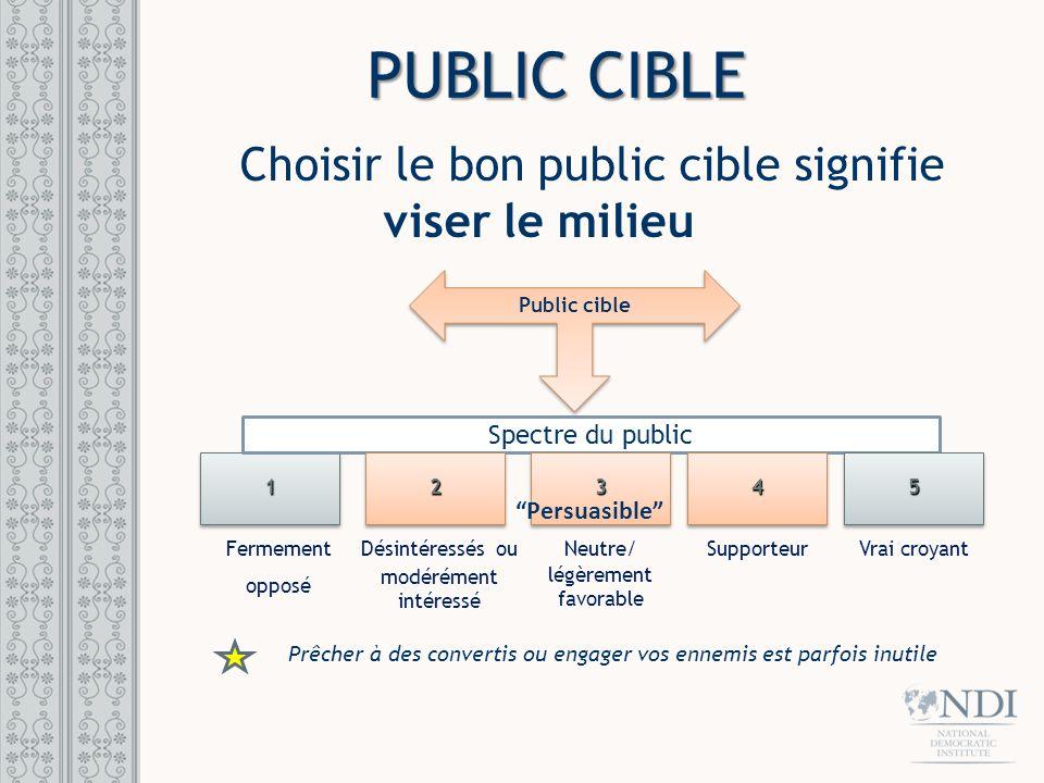 PUBLIC CIBLE Choisir le bon public cible signifie viser le milieu