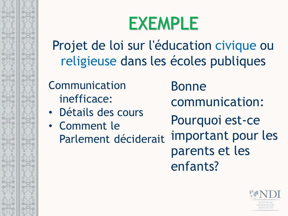 EXEMPLE Projet de loi sur l éducation civique ou religieuse dans les écoles publiques. Communication inefficace: