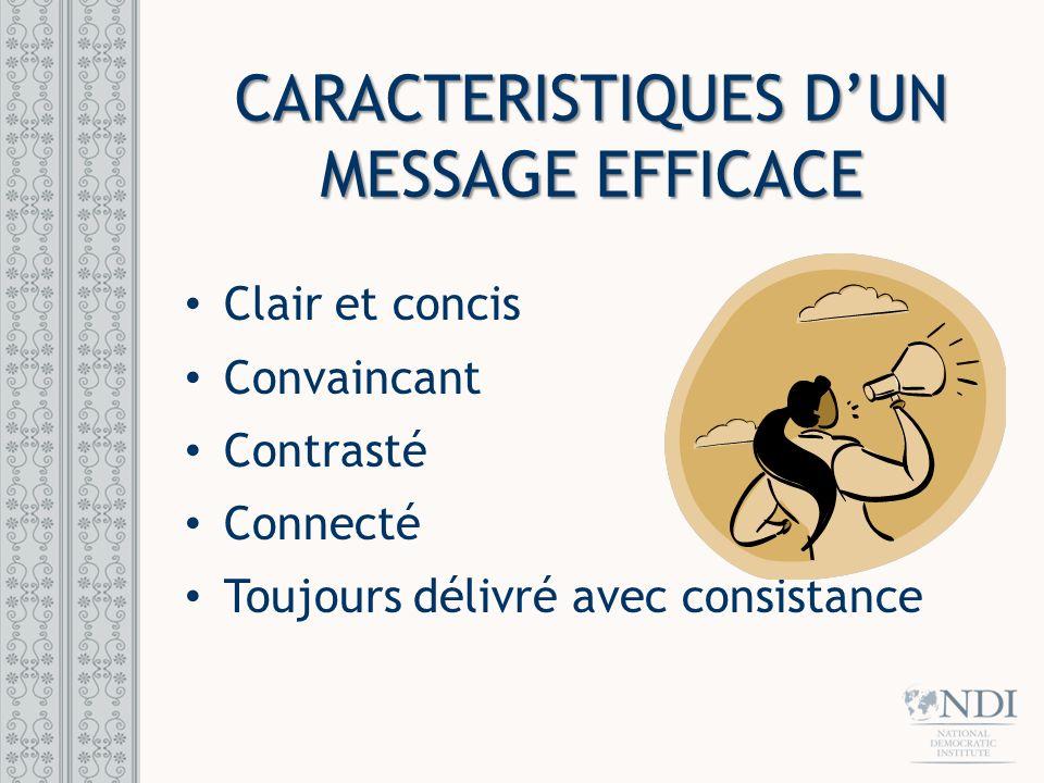 CARACTERISTIQUES D'UN MESSAGE EFFICACE