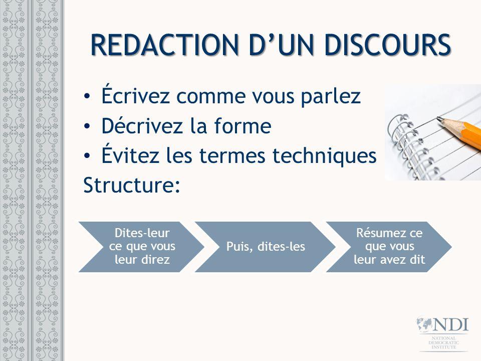 REDACTION D'UN DISCOURS