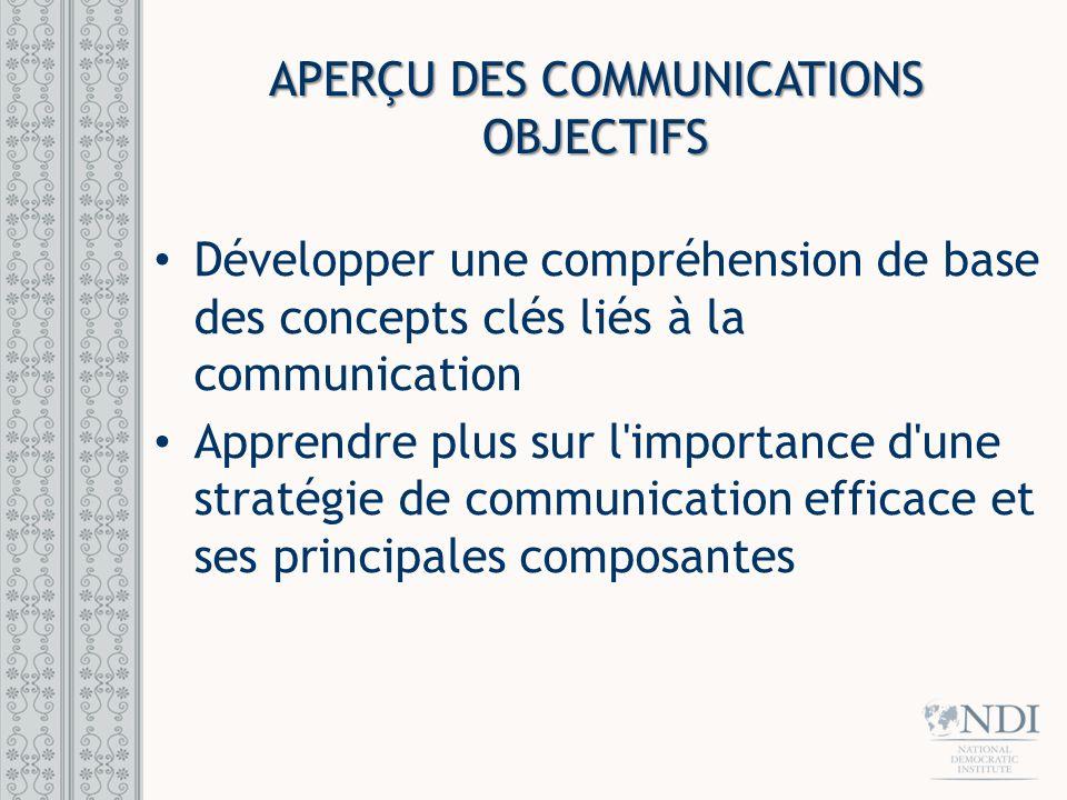 APERÇU DES COMMUNICATIONS OBJECTIFS