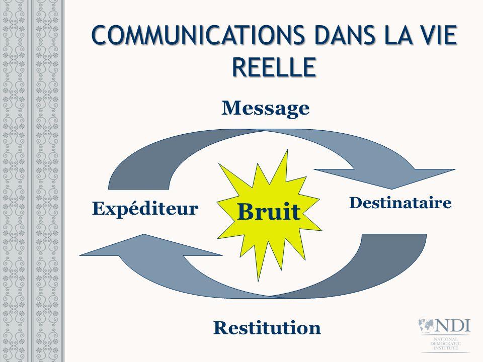 COMMUNICATIONS DANS LA VIE REELLE