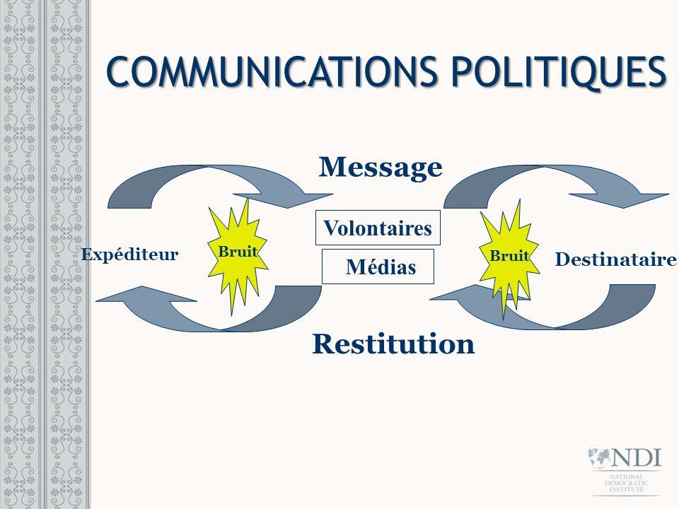 COMMUNICATIONS POLITIQUES