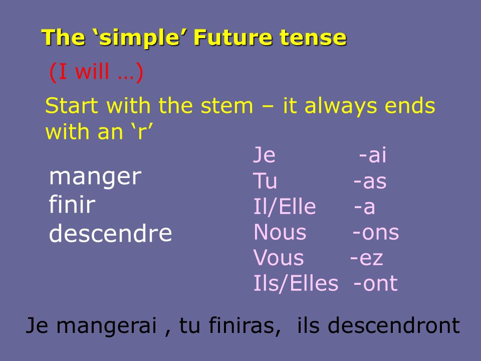 manger finir descendr e The 'simple' Future tense (I will …)