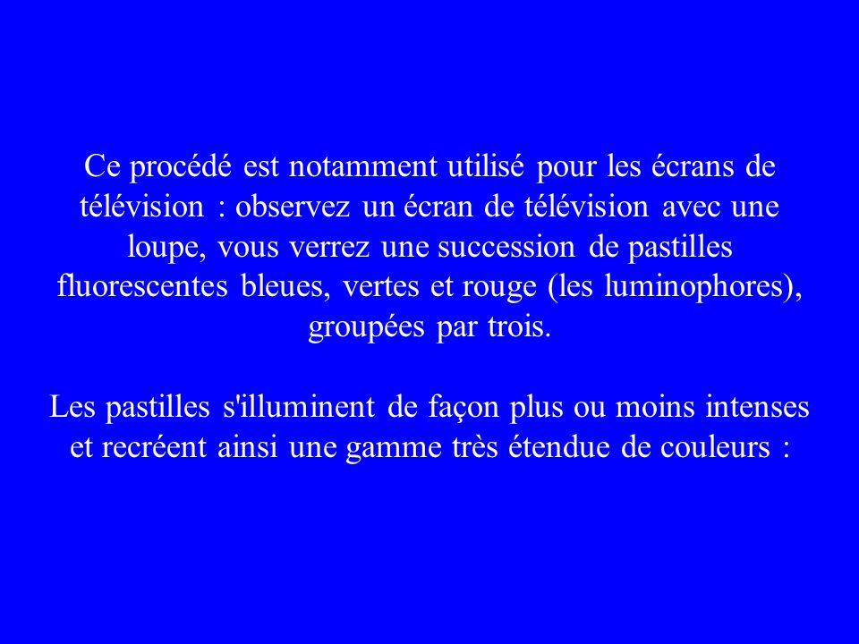 Ce procédé est notamment utilisé pour les écrans de télévision : observez un écran de télévision avec une loupe, vous verrez une succession de pastilles fluorescentes bleues, vertes et rouge (les luminophores), groupées par trois.