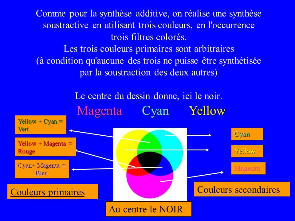 OMagenta, le Cyan, le Yellow