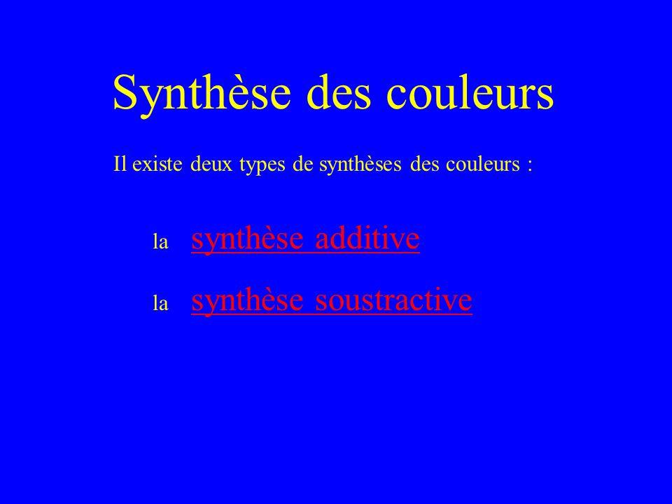 Synthèse des couleurs Il existe deux types de synthèses des couleurs :