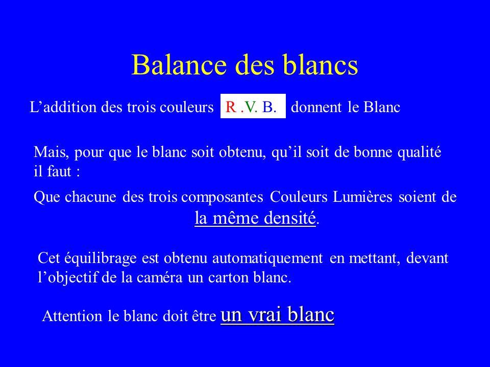 Balance des blancs L'addition des trois couleurs R .V. B.