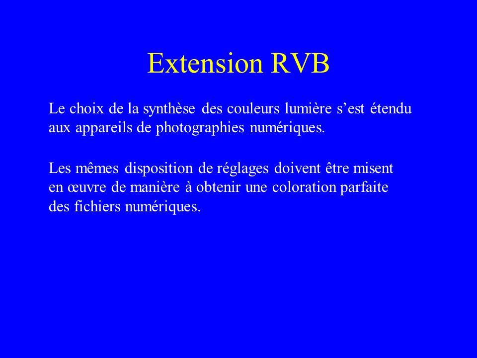 Extension RVB Le choix de la synthèse des couleurs lumière s'est étendu aux appareils de photographies numériques.