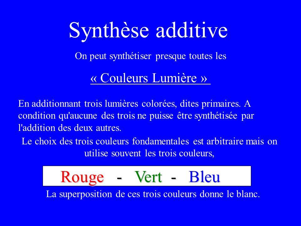 Synthèse additive Rouge - Vert - Bleu « Couleurs Lumière »