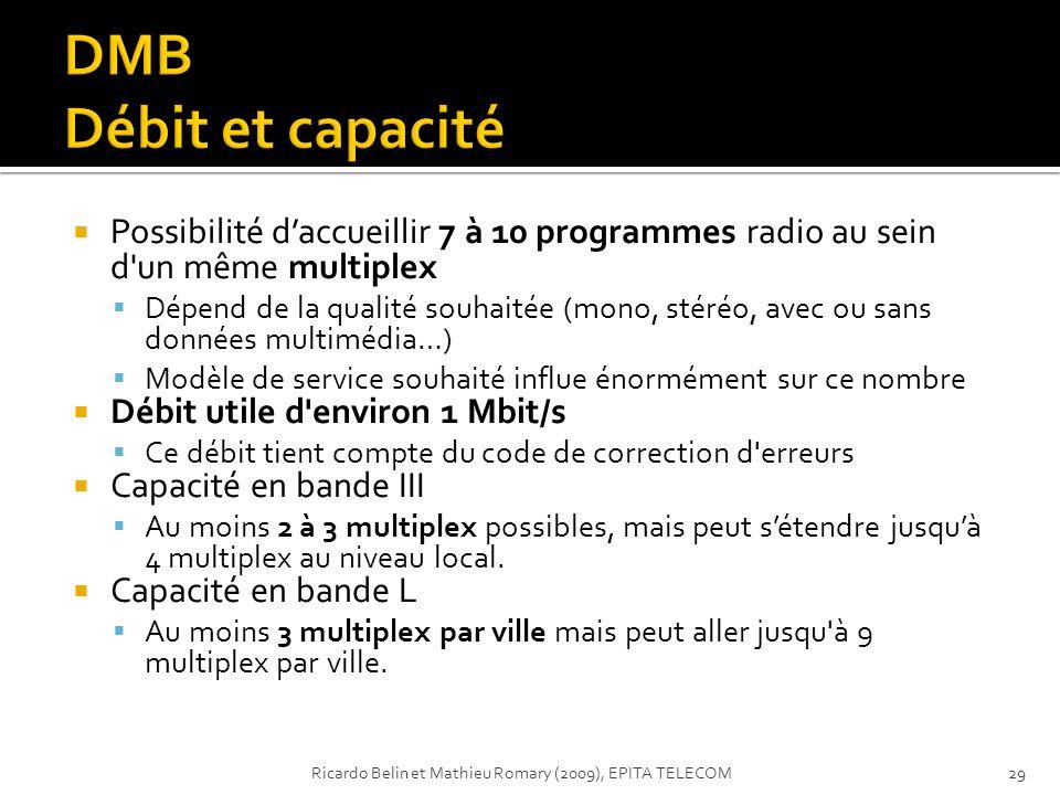 DMB Débit et capacité Possibilité d'accueillir 7 à 10 programmes radio au sein d un même multiplex.