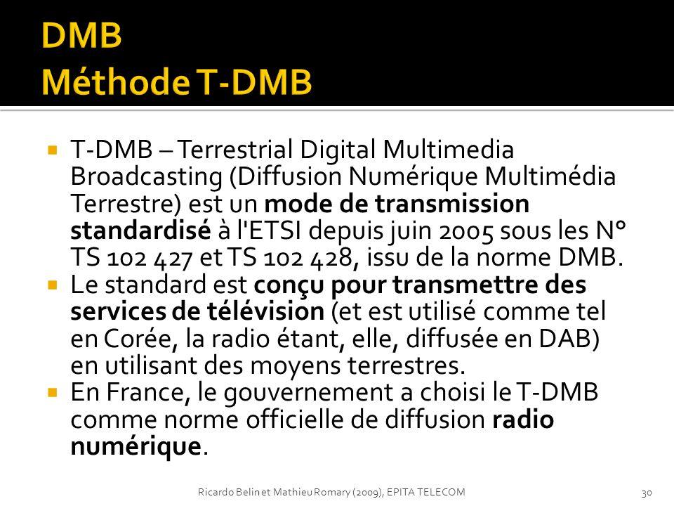 DMB Méthode T-DMB