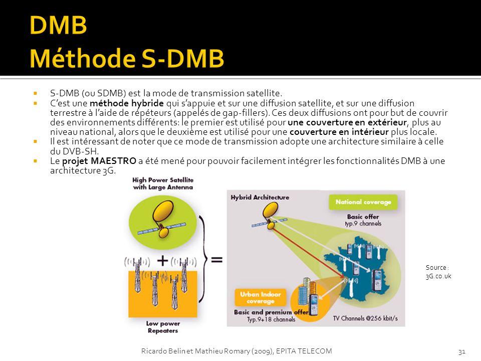 DMB Méthode S-DMB S-DMB (ou SDMB) est la mode de transmission satellite.