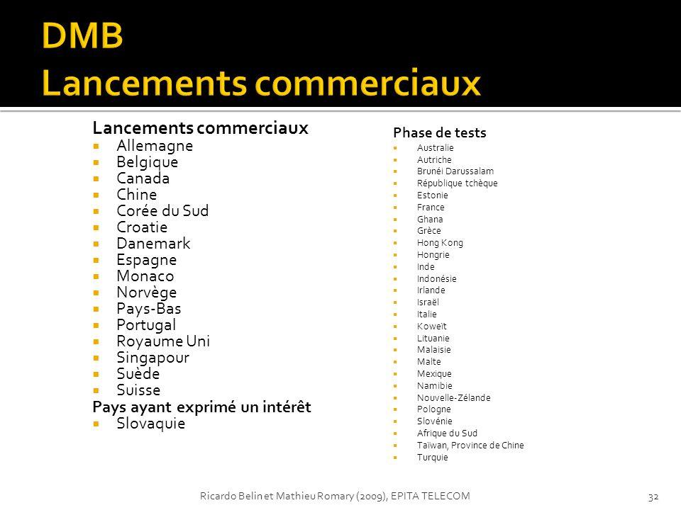 DMB Lancements commerciaux