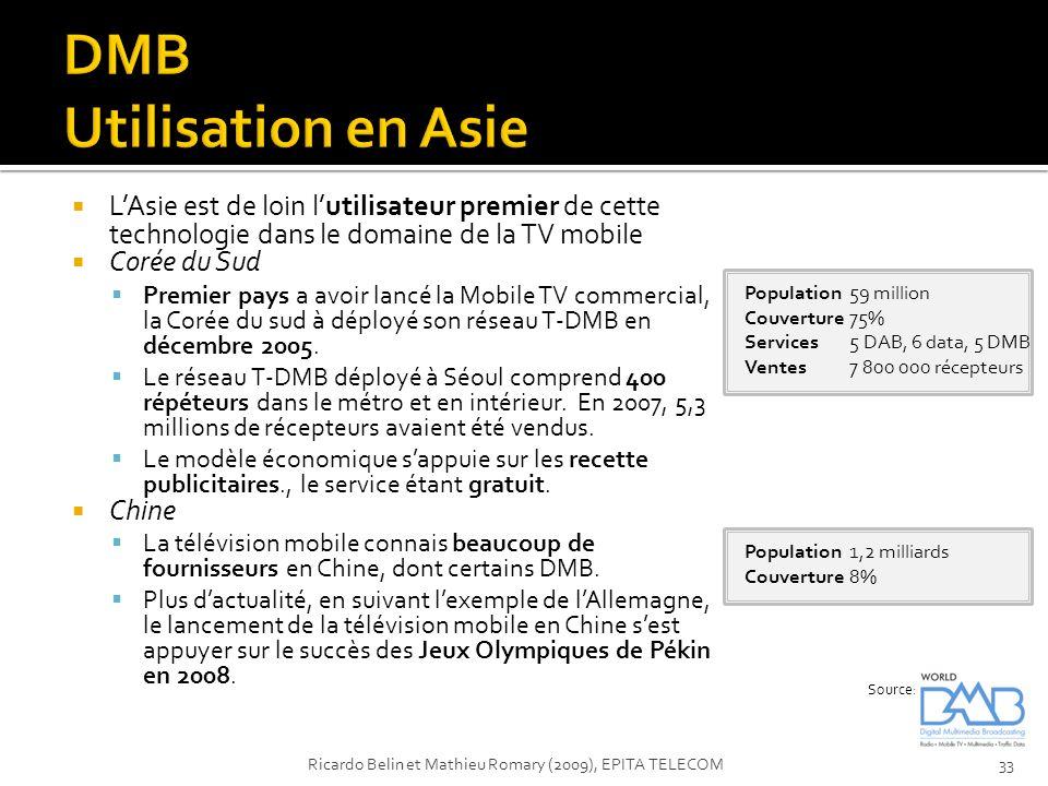DMB Utilisation en Asie