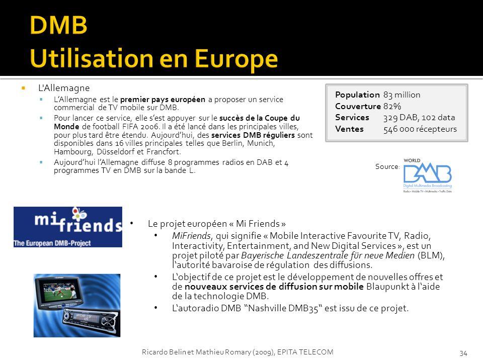 DMB Utilisation en Europe