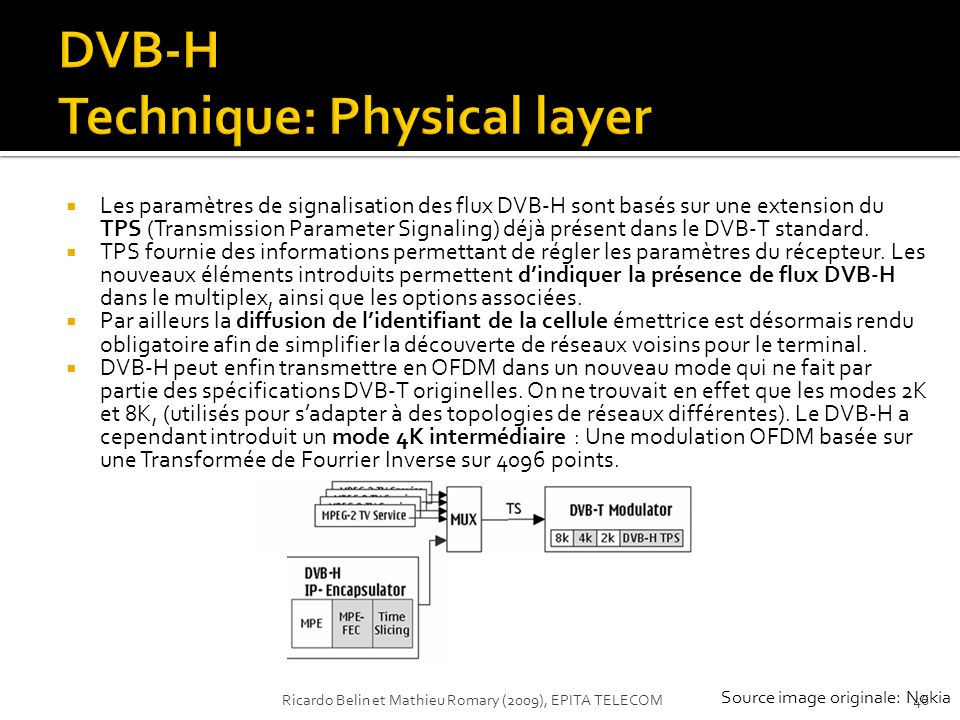 DVB-H Technique: Physical layer