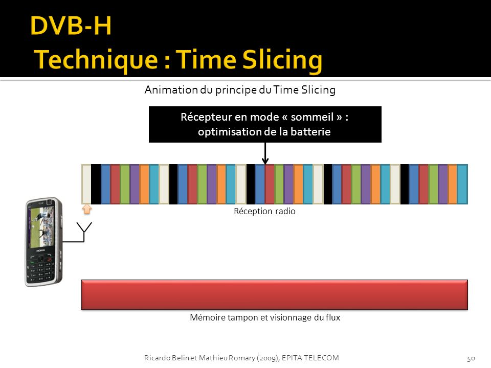 DVB-H Technique : Time Slicing
