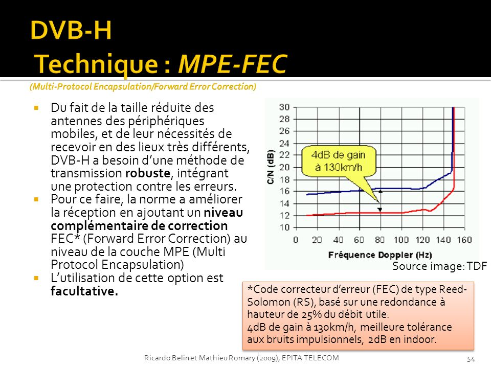 DVB-H Technique : MPE-FEC (Multi-Protocol Encapsulation/Forward Error Correction)