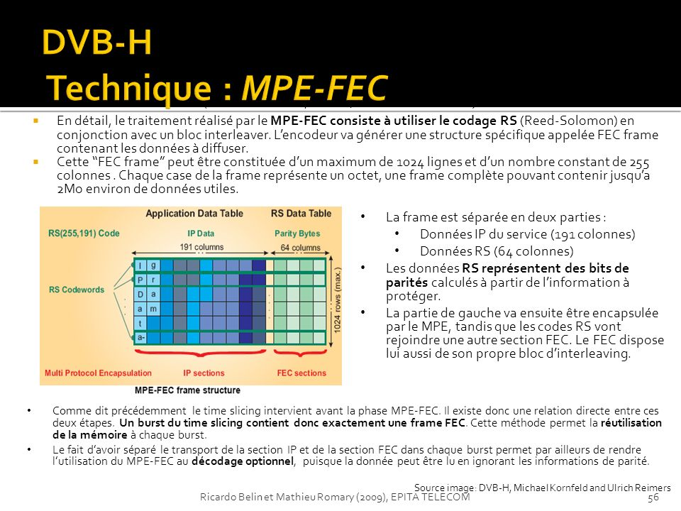 DVB-H Technique : MPE-FEC