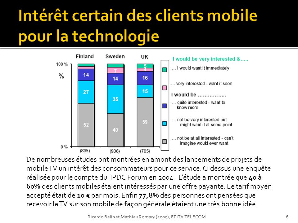 Intérêt certain des clients mobile pour la technologie