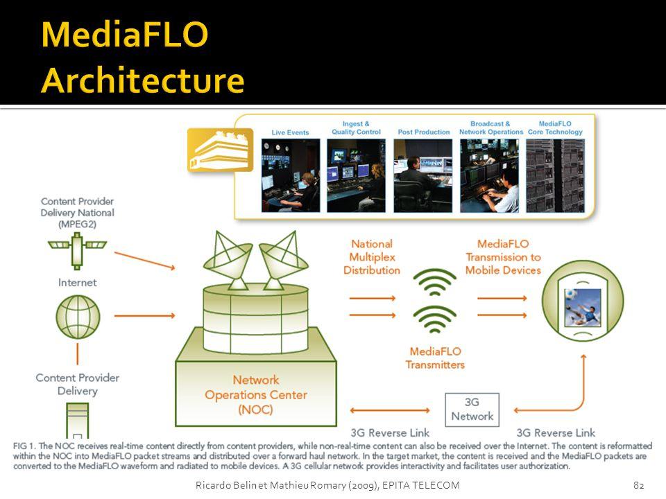 MediaFLO Architecture