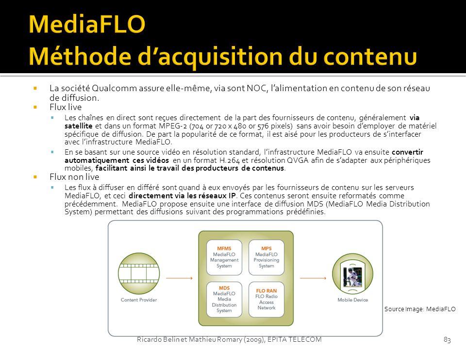 MediaFLO Méthode d'acquisition du contenu