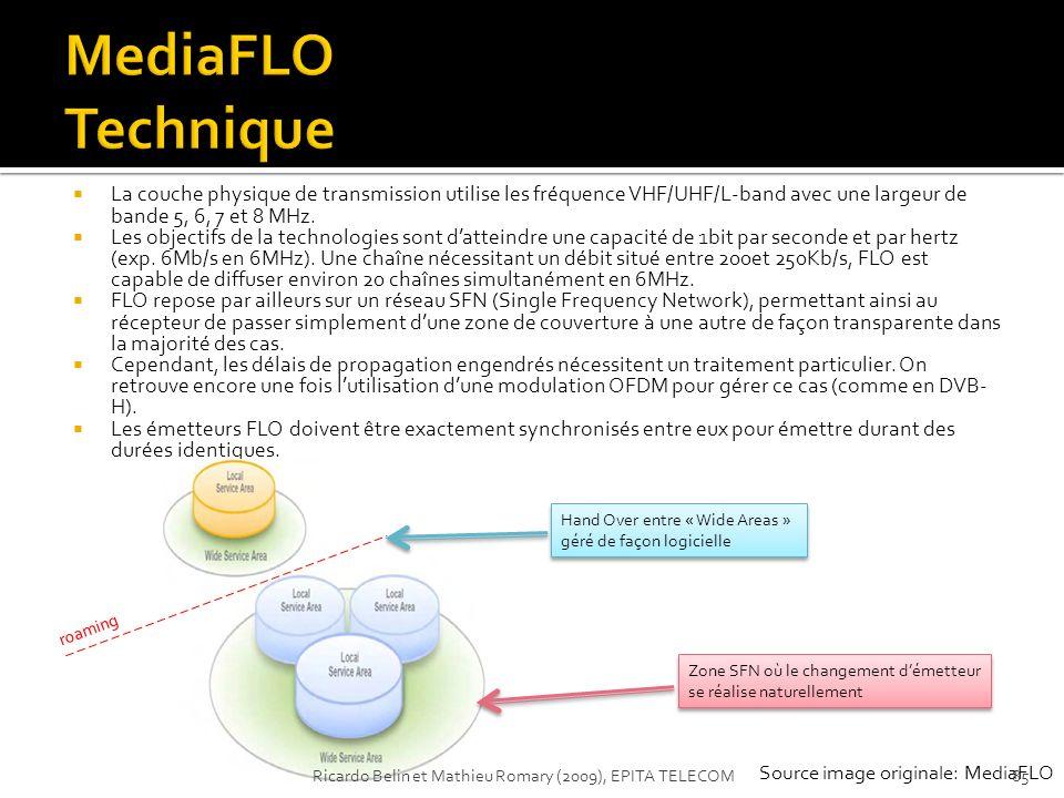 MediaFLO Technique La couche physique de transmission utilise les fréquence VHF/UHF/L-band avec une largeur de bande 5, 6, 7 et 8 MHz.