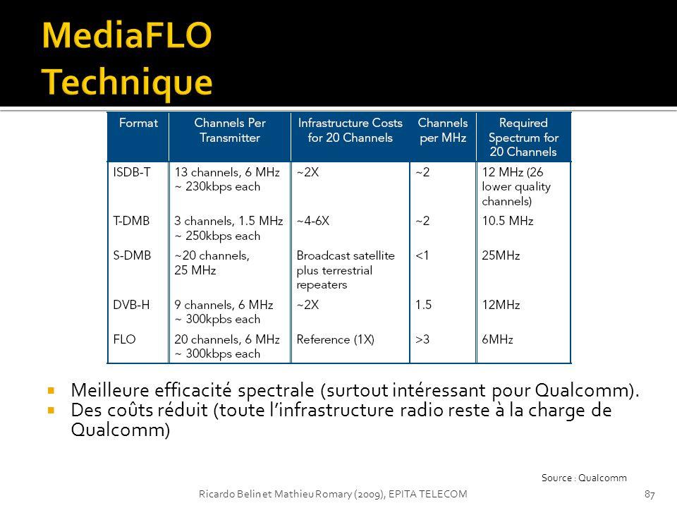 MediaFLO Technique Meilleure efficacité spectrale (surtout intéressant pour Qualcomm).