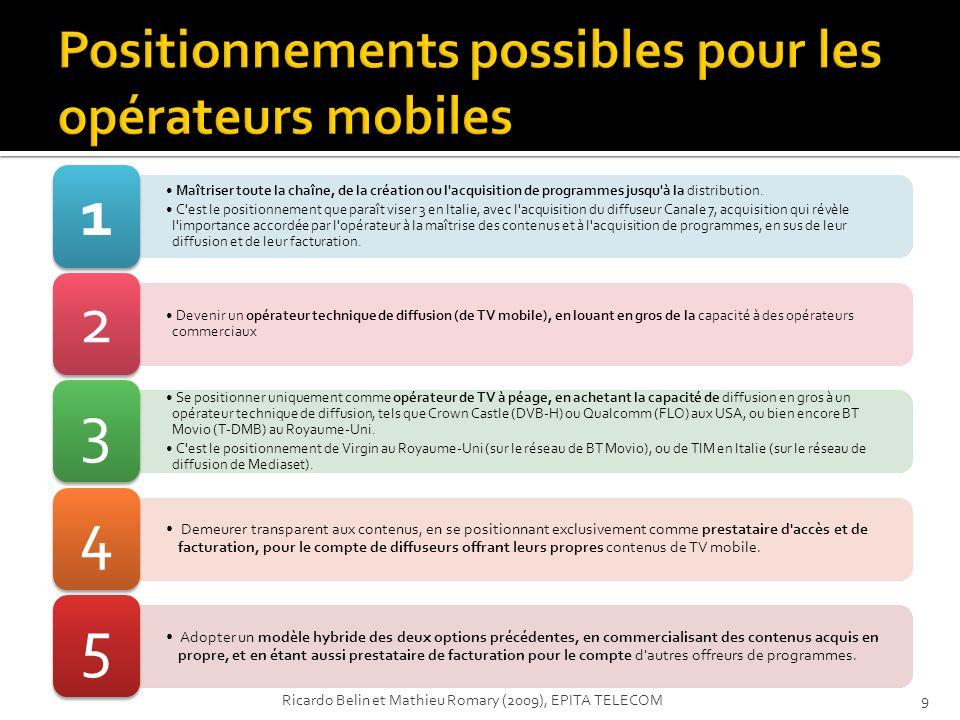 Positionnements possibles pour les opérateurs mobiles