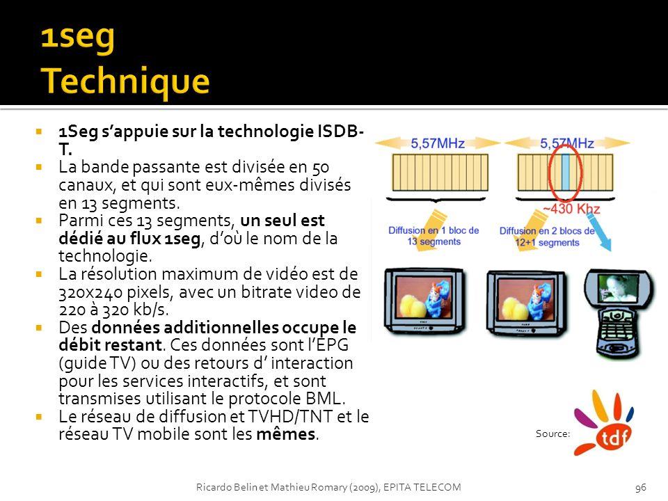 1seg Technique 1Seg s'appuie sur la technologie ISDB-T.